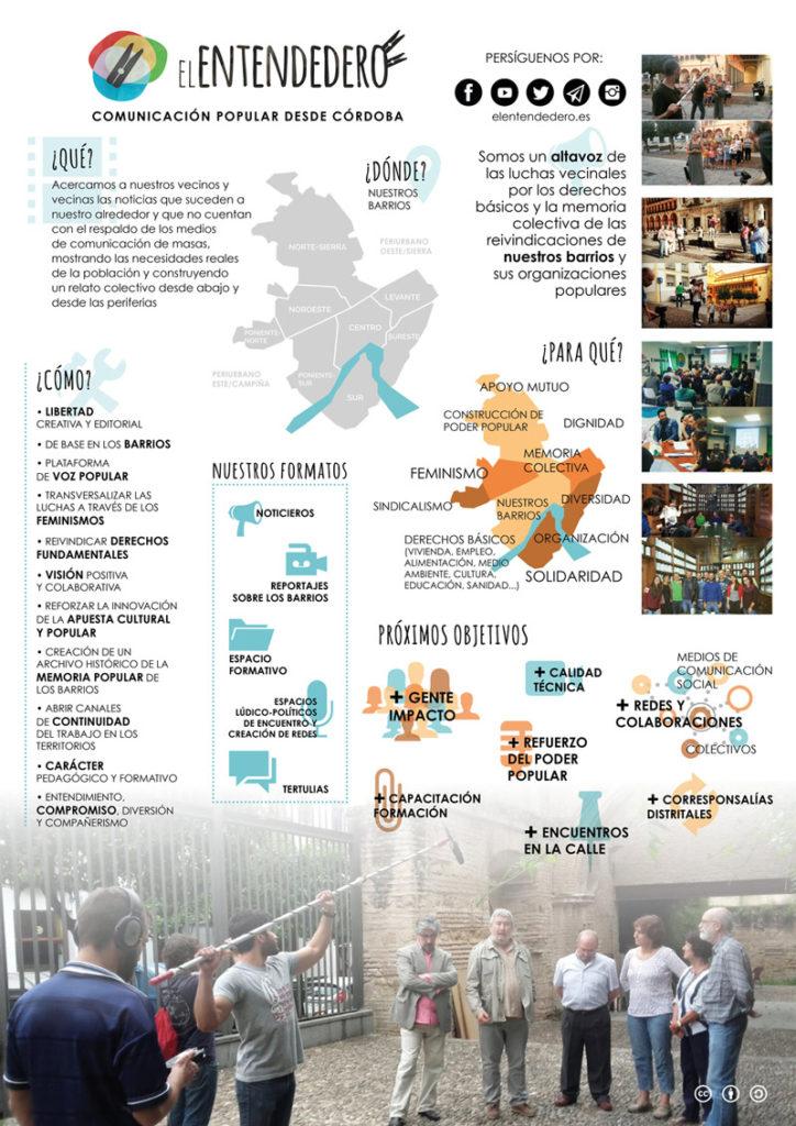 Infografía El EnTendedero
